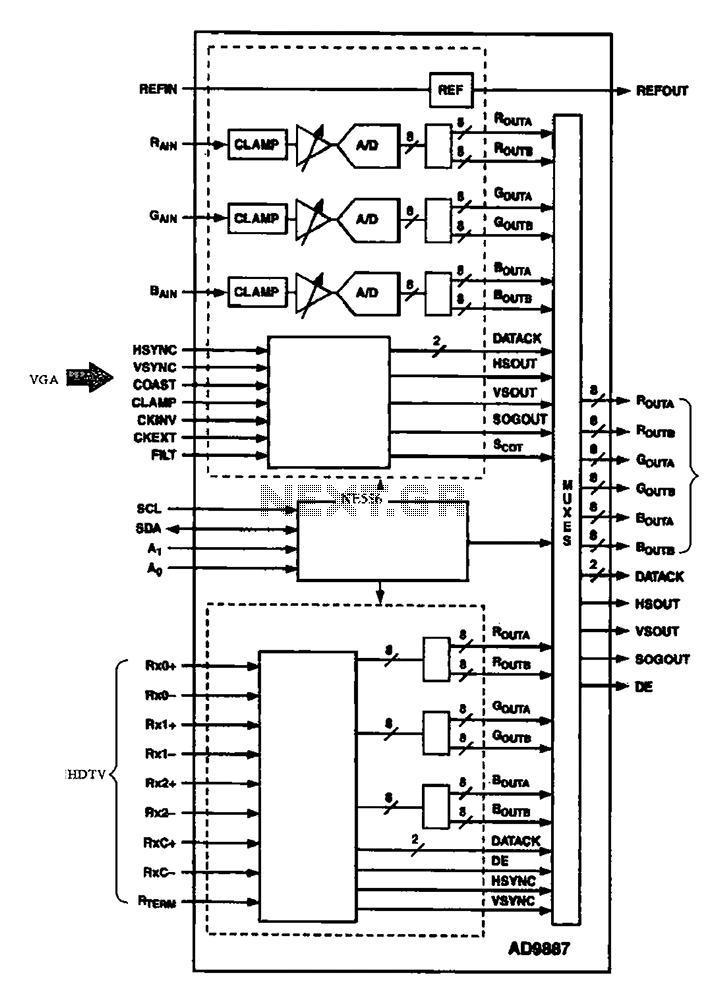 AD converter AD9887 circuit - schematic