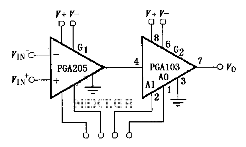 Constituted by the PGA103 programmable gain instrumentation amplifier circuit diagram - schematic