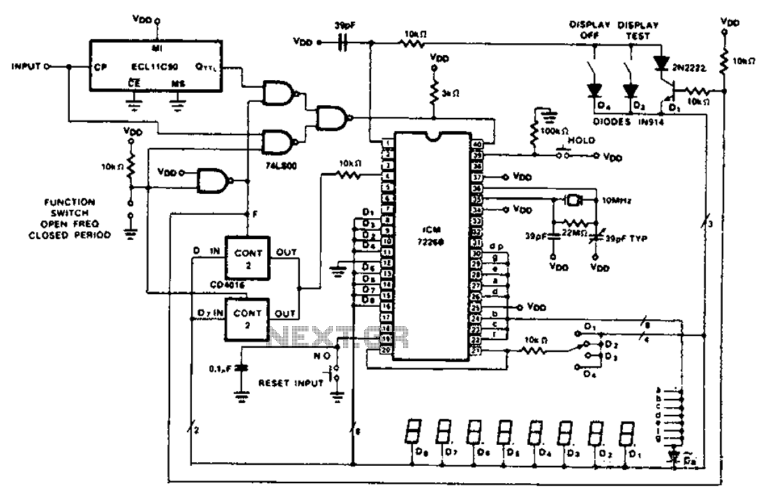 Cycle 100 MHz frequency counter circuit diagram