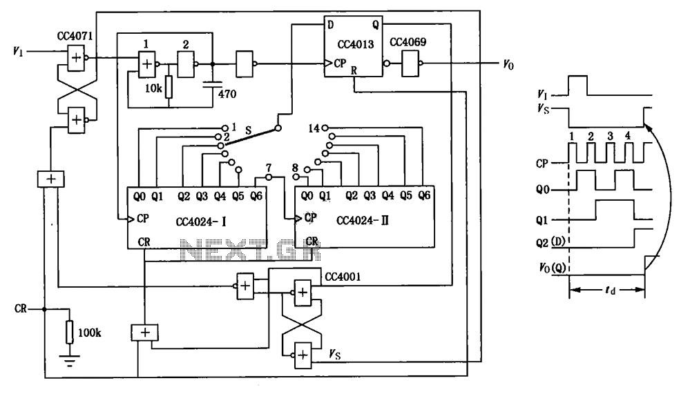 Optional delay schematic division factor - schematic
