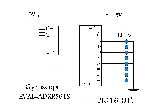 Yaw Rate Gyroscope interface to PIC16F917 - schematic