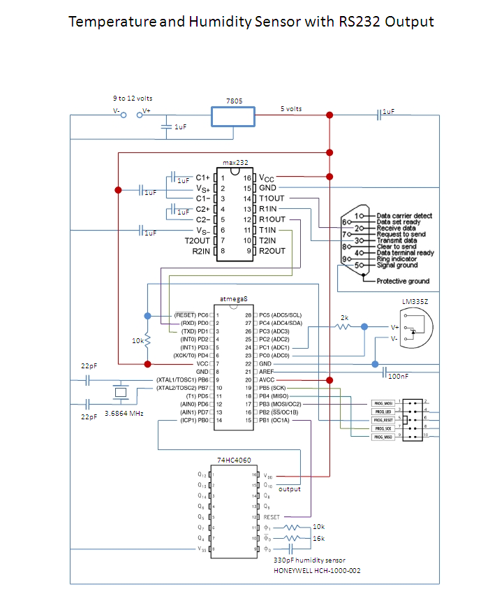 Temperature & Humidty sensor Using AVR Microcontroller - schematic