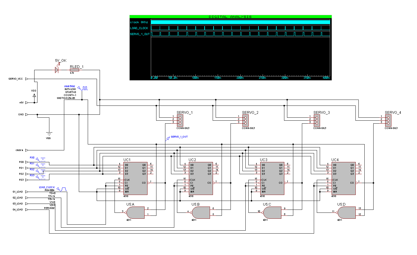 robot diagram - schematic