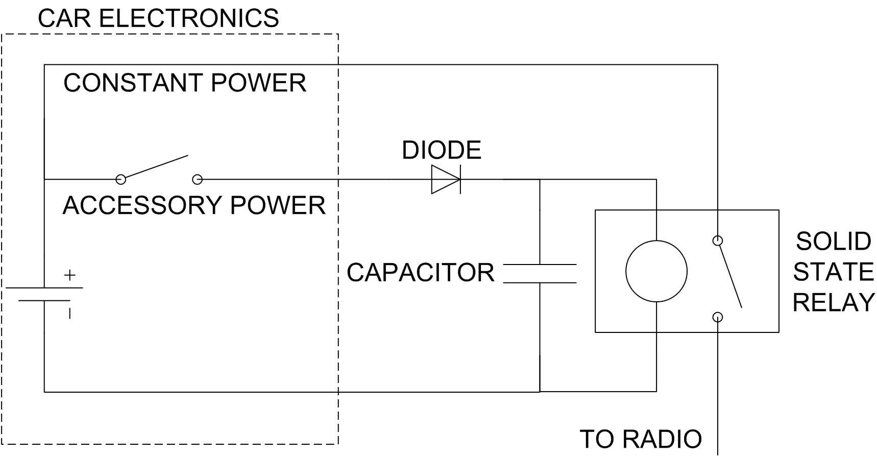 Car Audio Circuit Automotive Circuits 20 Watt Stereo Amplifier Using Tda2005 Diagram How To Keep Your Radio On When You Start