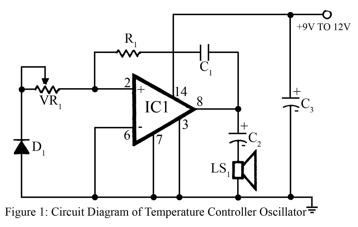Temperature controlled oscillator