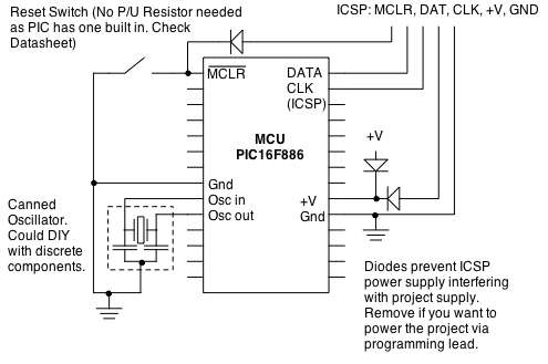 Augmenting a Microcontroller using AVR - schematic