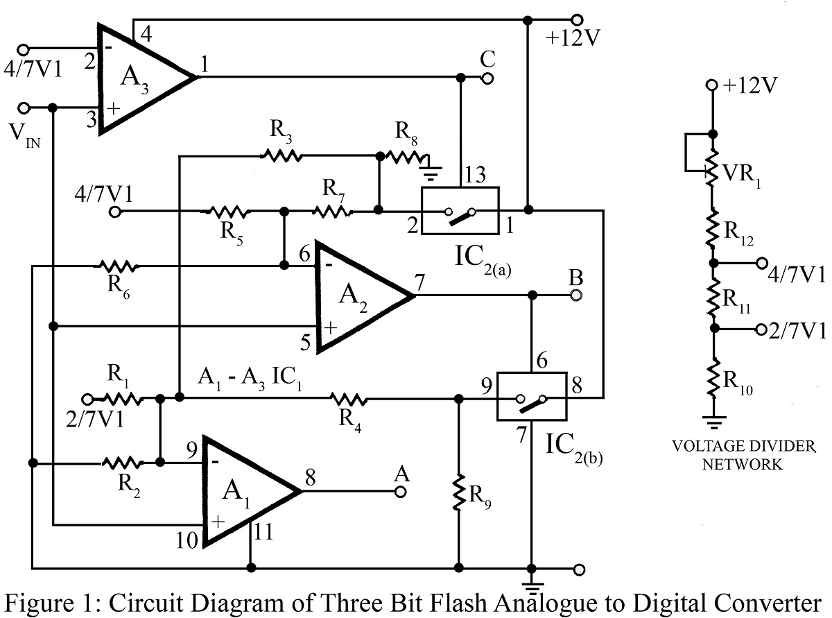 three bit flash analog to digital converter circuit under