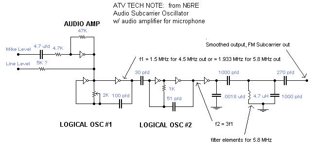 Audio Subcarrier Oscillator - schematic
