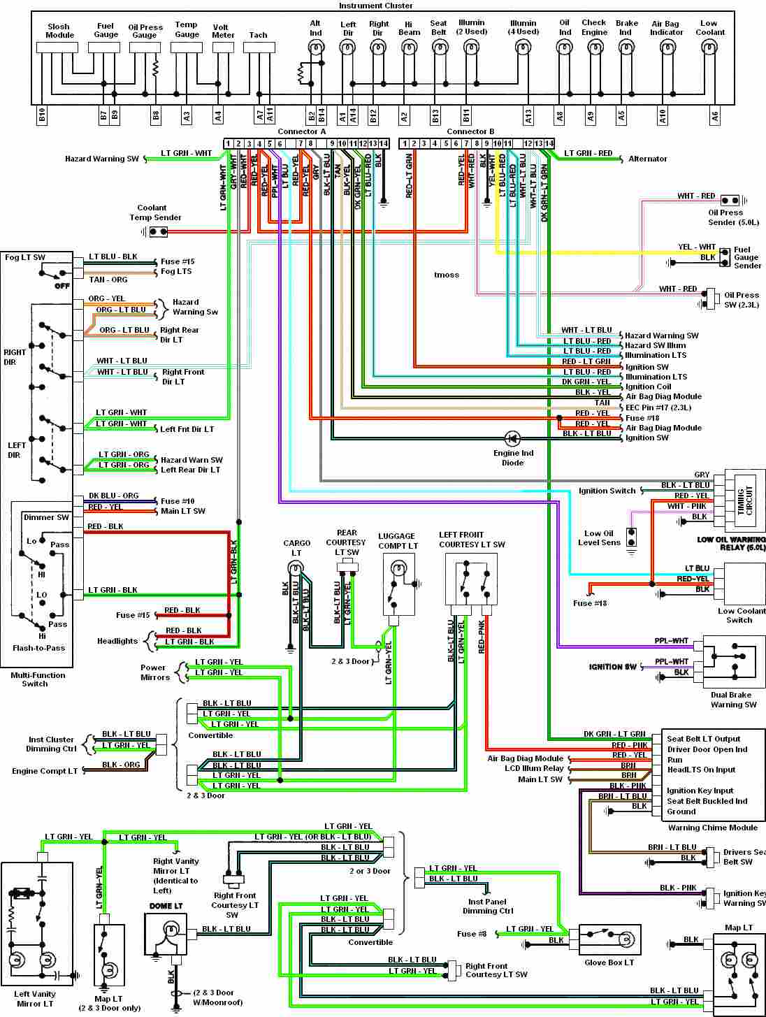 Car Circuit Page 4 Automotive Circuits 2001 Mitsubishi Eclipse Headlight Wiring Diagram Instrument Cluster 1987 1993 Ford Mustang