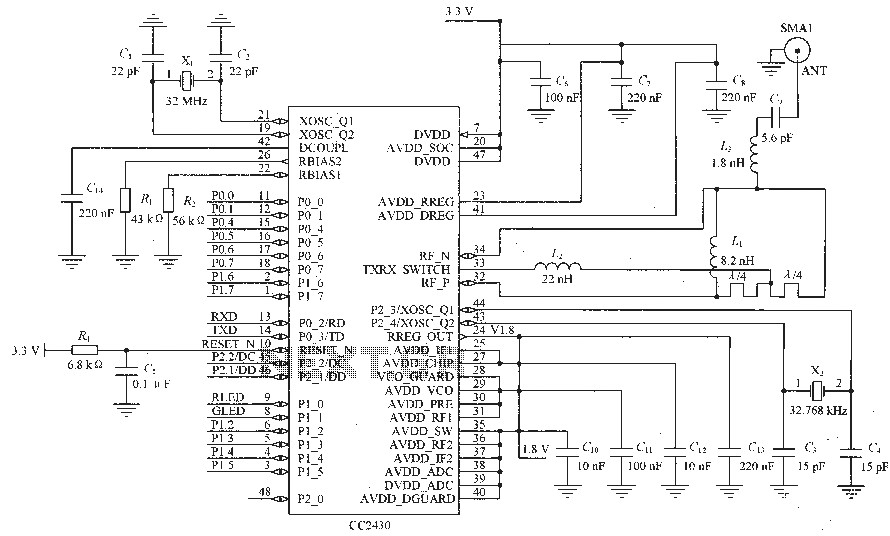 Basic circuit diagram of a 2.4 GHz radio system-on-chip CC2430 under