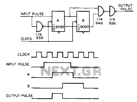 Clock synchronization circuit diagram - schematic