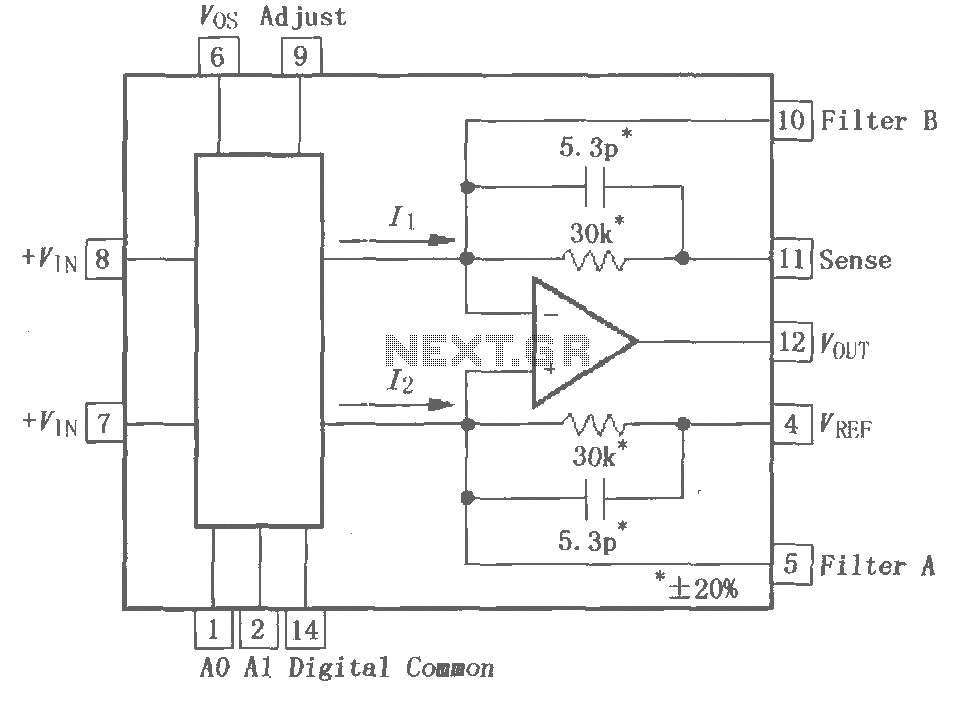 PGA202 / 203 digitally controlled programmable gain instrumentation amplifier circuit
