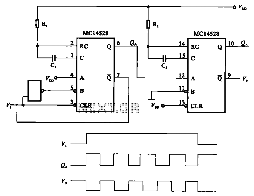 Monitoring by the pulse signal constituting the single-shot generating circuit