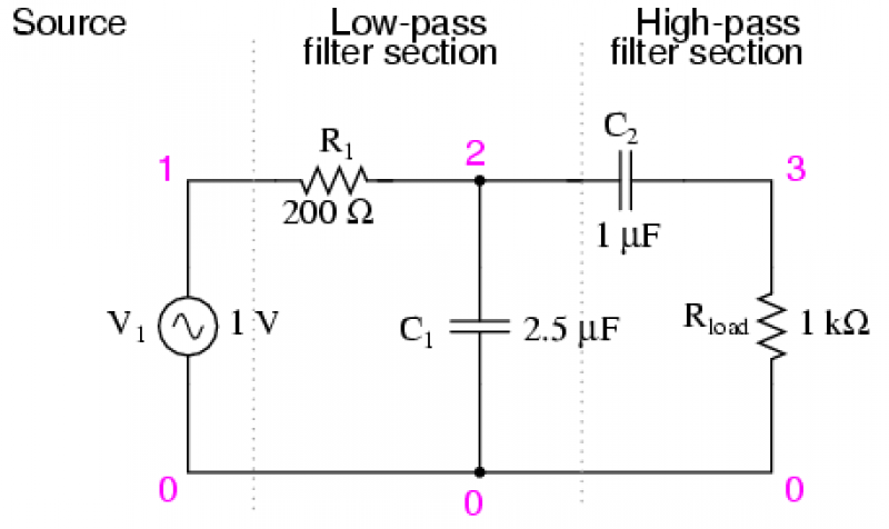 Band-pass filters - schematic