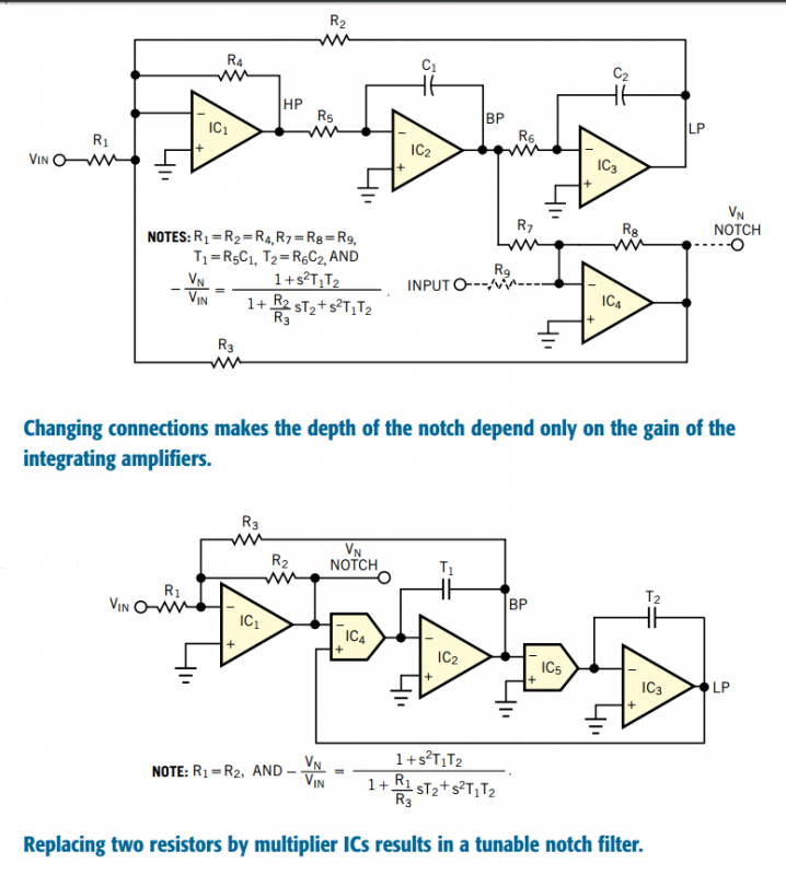 Closing the loop deepens notches - schematic