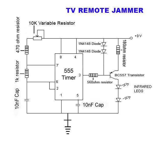 Internet signal blocker jammer - jammers blockers effect pdf