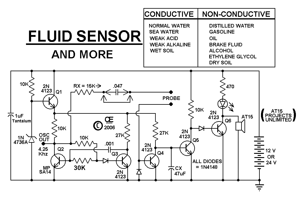 A Fluid Sensor - schematic