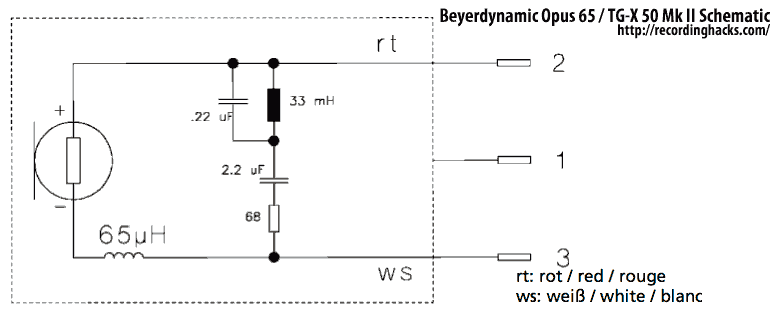 microphone beyerdynamic TG X 50 Mk II - schematic