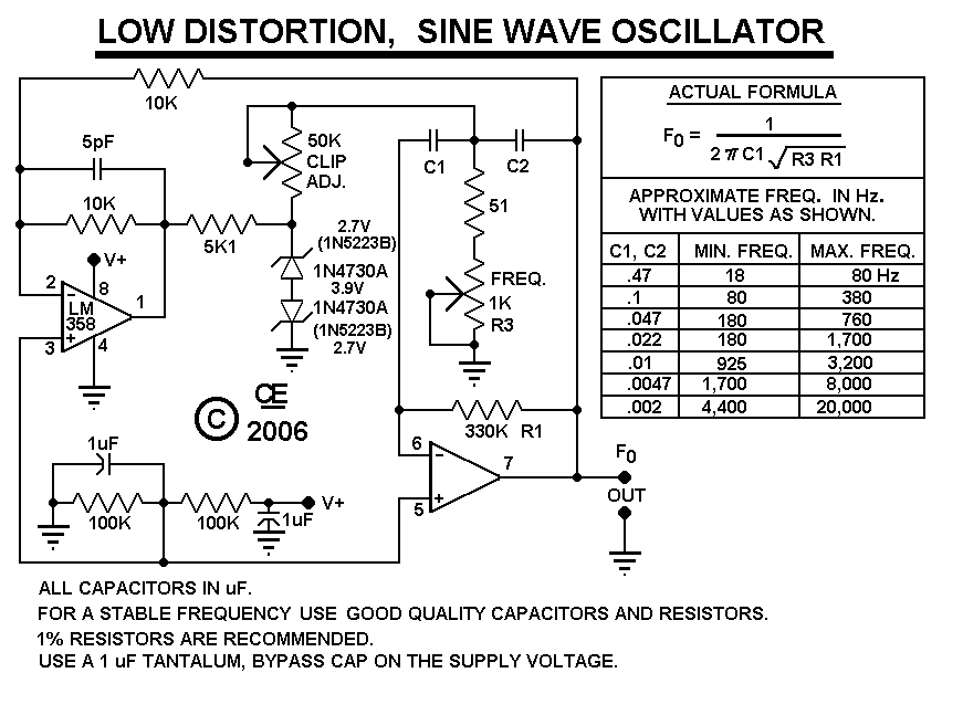 A Simple Sine Wave Oscillator - schematic