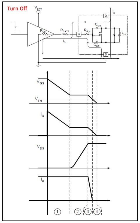 H Bridge design for robotics and motion control systems