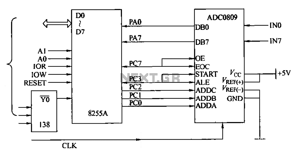 ADC0809 and PC bus interface circuit - schematic