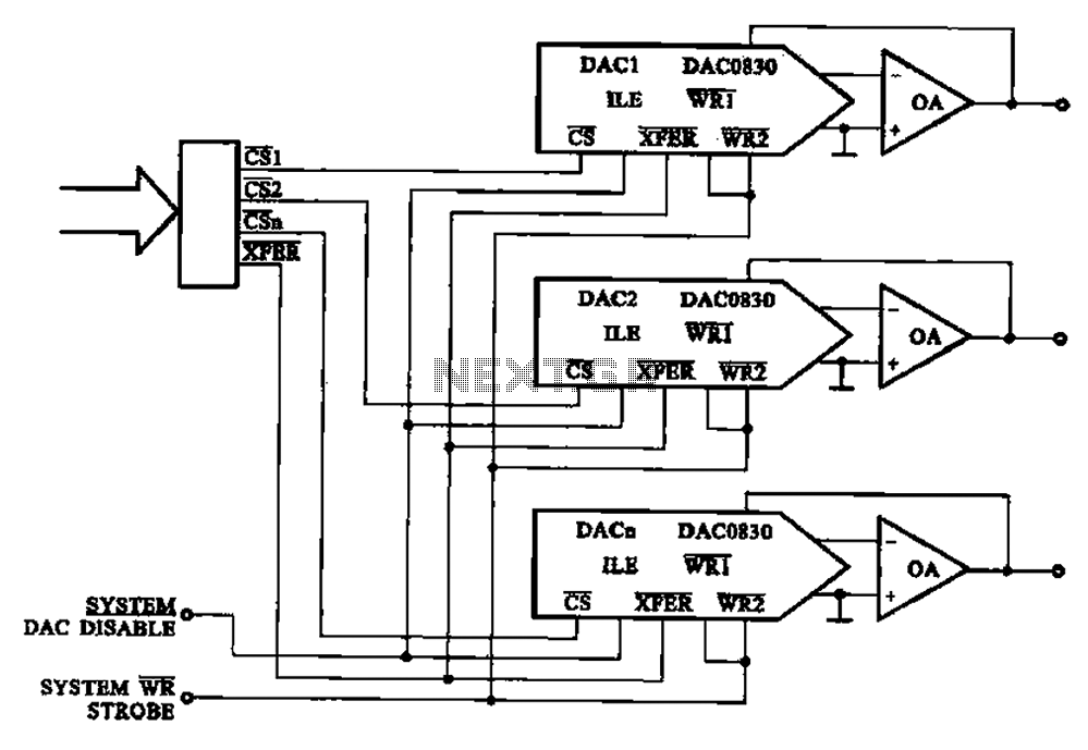 The basic structure of the DA conversion circuit multiplexer - schematic