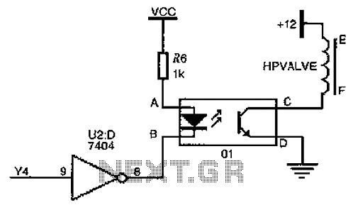 gas line valve diagram