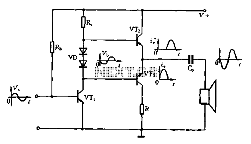 Complementary symmetry push-pull circuit