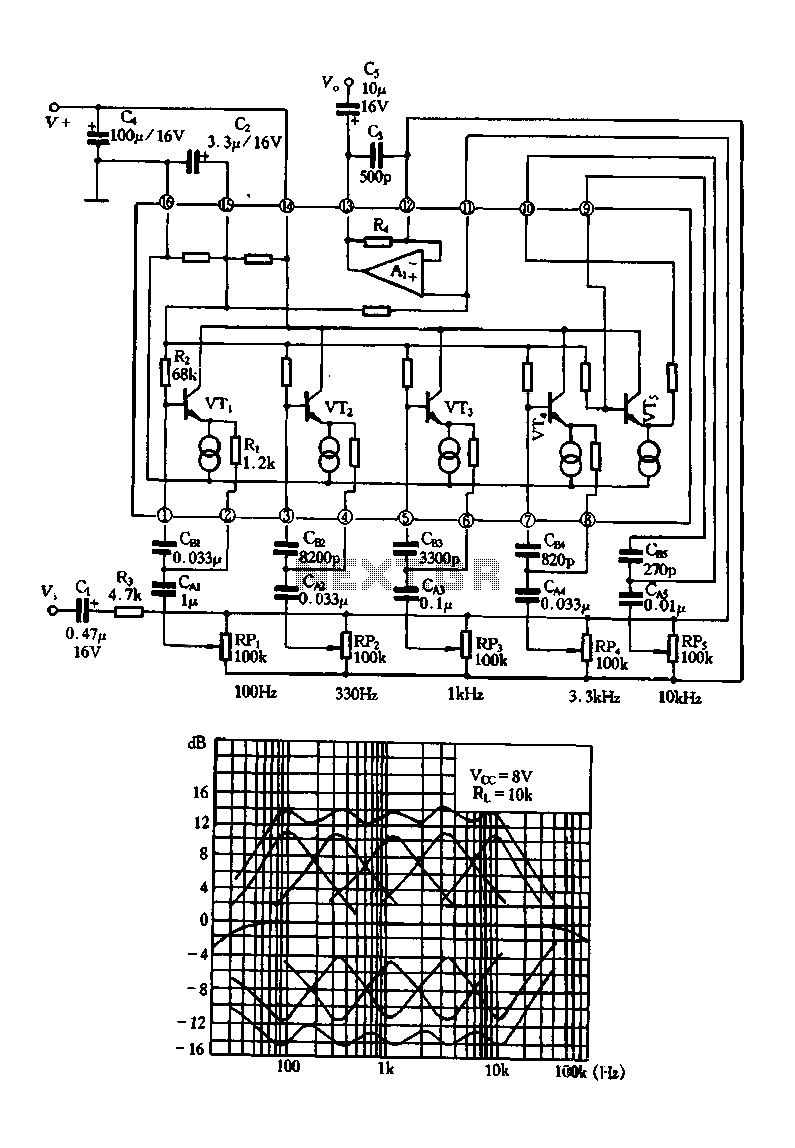 Equalizer Circuit Audio Circuits Band Graphic Electronic Schematic Diagram Composition With Ta7796