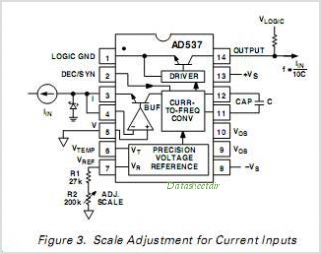 Integrated Circuit Voltage-to-Frequency Converter - schematic