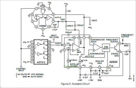 Voltage-to-Frequency And Frequency-to-Voltage Converter - schematic