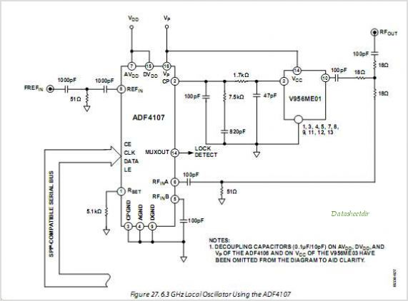 PLL Frequency Synthesizer - schematic