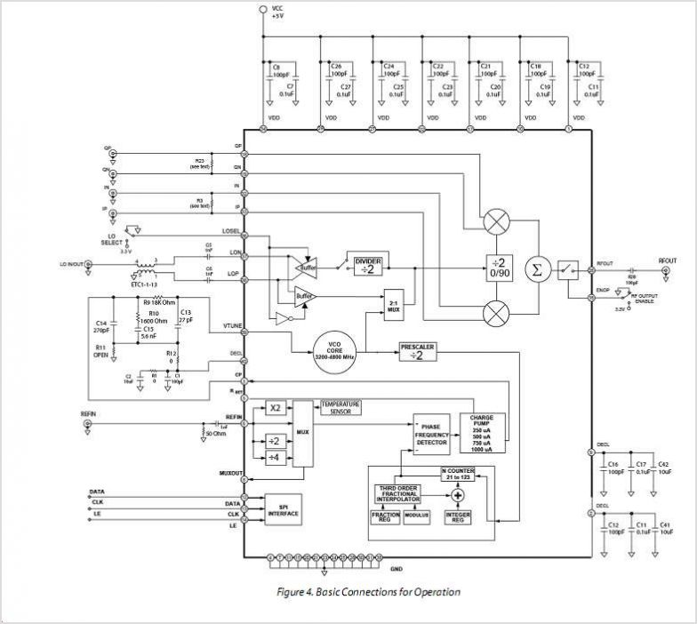 1550 MHz To 2150 MHz Quadrature Modulator With Integrated Fractional-N PLL And VCO - schematic