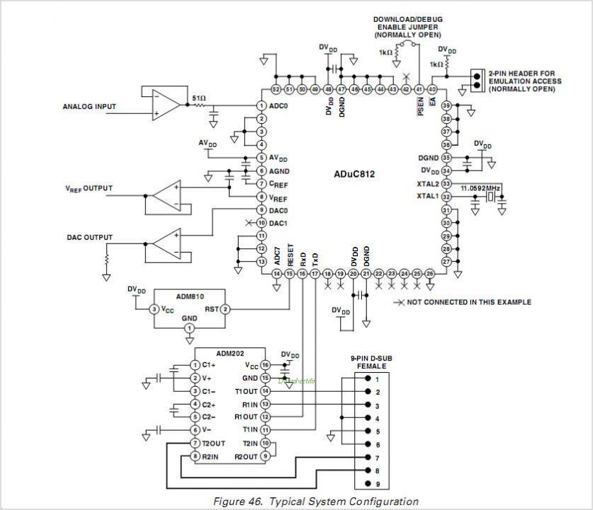 Results page 20, about 'AVR Microcontroller interfacing'  Searching