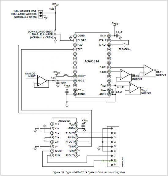 convert mips to machine code