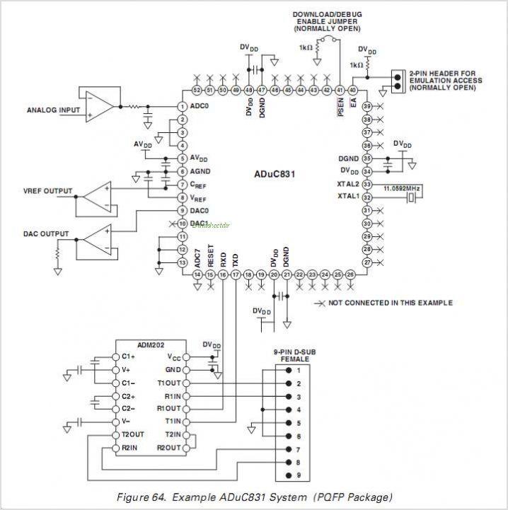 ADUC831 1.3MIPS 8052 MCU + 62kB Flash + 8-Ch 12-Bit ADC + Dual 12-Bit DAC - schematic