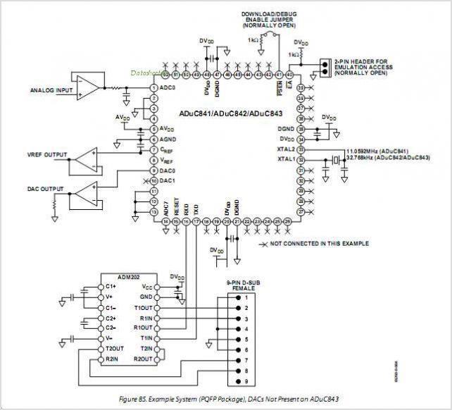ADUC841 20MIPS 8052 Flash MCU + 8-Ch 12-Bit ADC + Dual 12-Bit DAC - schematic