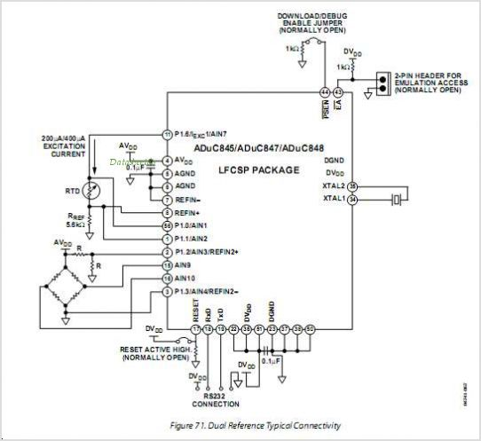 ADUC845 12MIPS 8052 Flash MCU + 10-Ch 24-Bit ADC + 12-Bit DAC - schematic