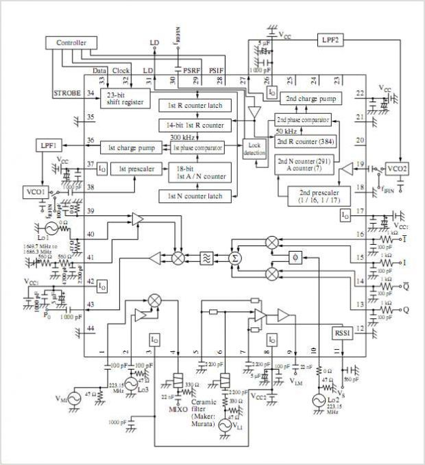AN6591FJM Transmission / Reception Single Chip Pll Ic For Phs Cordless Telephone Panasonic Semiconductor - schematic