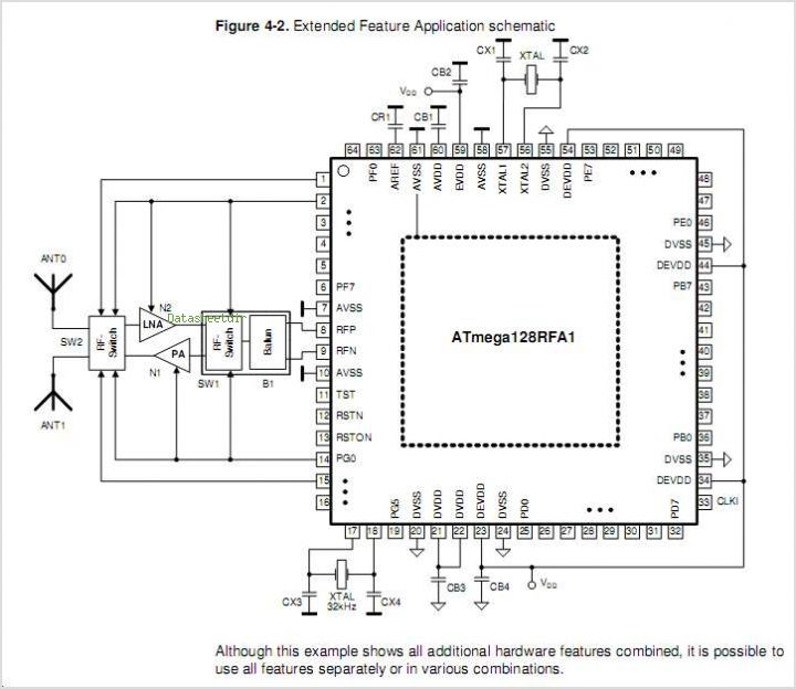 ATMEGA128RFA1 AVR Microcontroller And Best-in-class 2.4GHz RF Transceiver - schematic