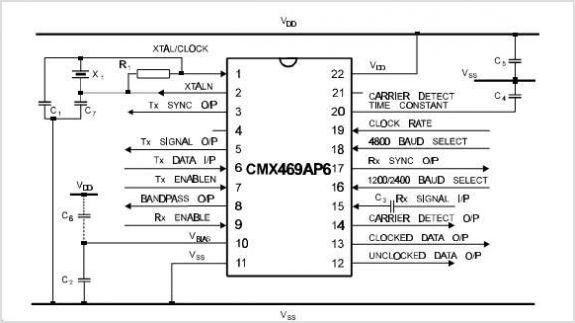 CMX469A 1200/2400/4800 Baud FFSK/MSK Modem - schematic
