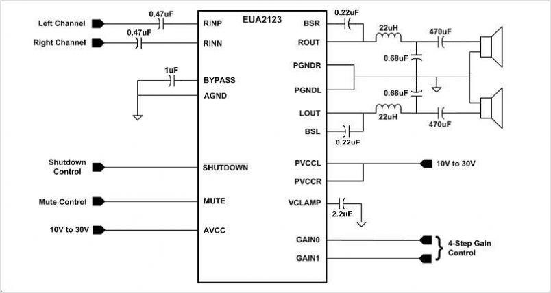 EUA2123 20-W Stereo Class-D Audio Power Amplifier - schematic