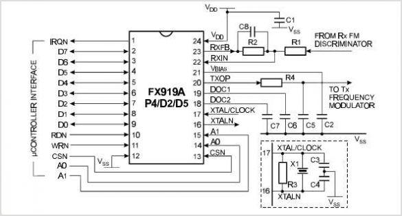 FX919A 4-Level FSK Modem Data Pump - schematic