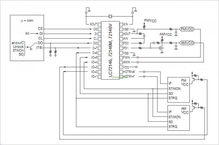 LC72146M PLL Frequency Systhesizer - schematic