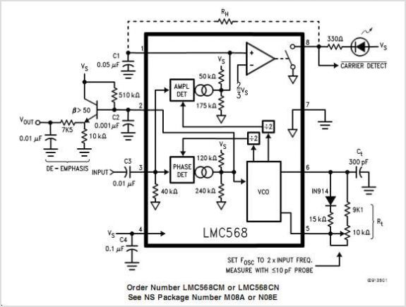 lmc568 low power phase