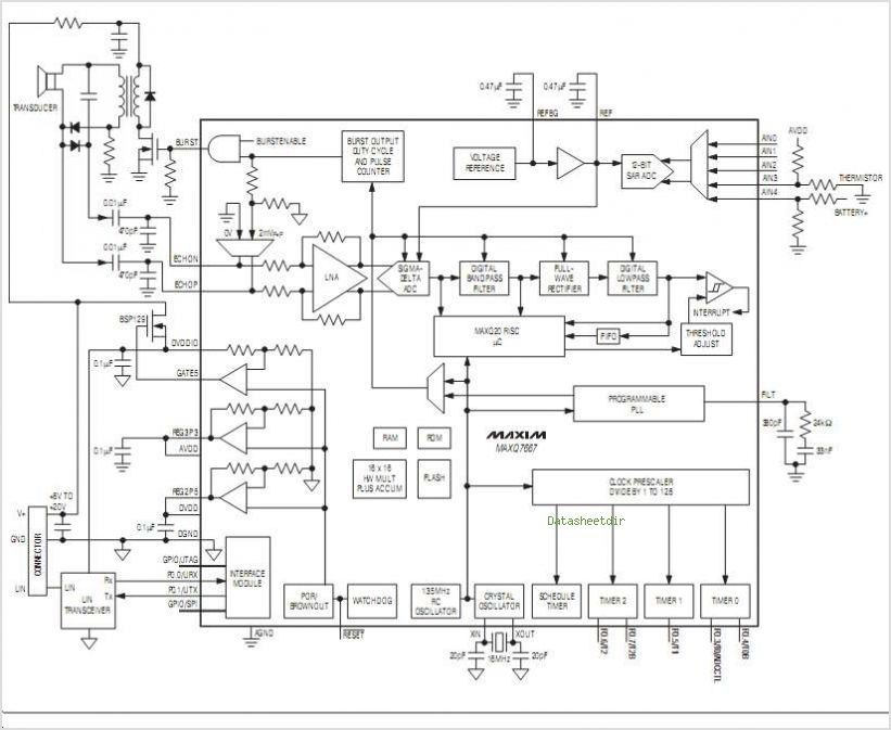 MAXQ7667 16-Bit RISC Microcontroller-Based Ultrasonic Distance-Measuring System - schematic