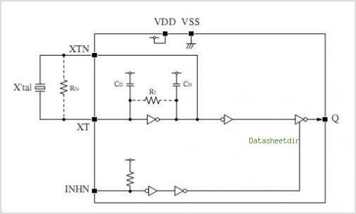 SM5021 Crystal Oscillator Module IC - schematic