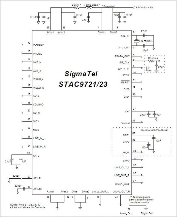STAC9721 Stereo Ac 97 Codec With Multi-codec Option