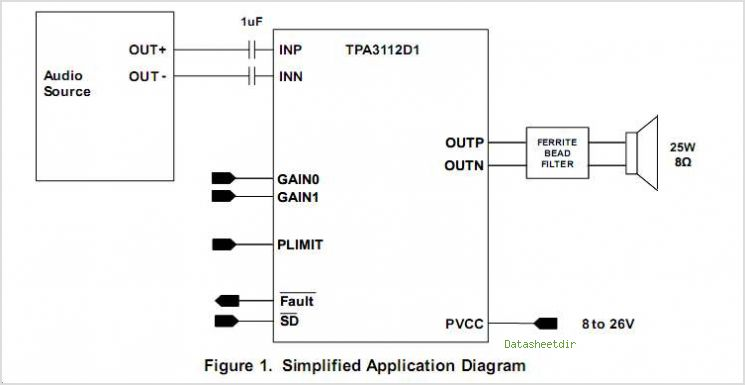 "TPA3112D1 25-W FILTER-FREE MONO CLASS-D AUDIO POWER AMPLIFIER With SPEAKER GUARDß"" - schematic"
