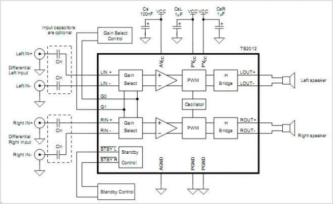 TS2012 Filter-free Stereo 2x2.8W Class D Audio Power Amplifer - schematic